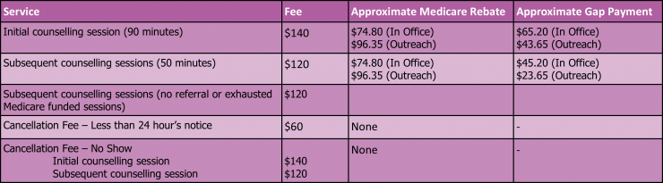 Summary of Fees - Counselling.png