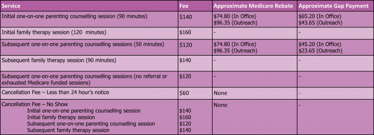 Summary of Fees - Counselling - Parenting.png